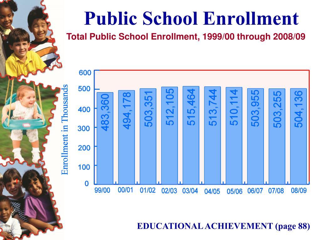 Public School Enrollment