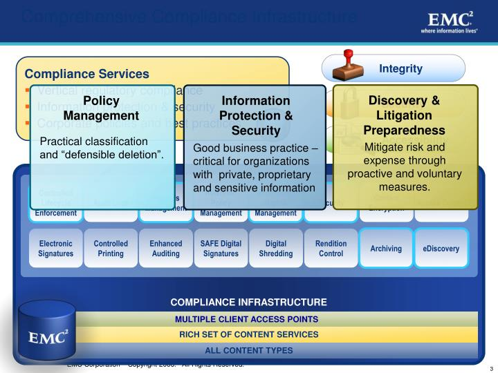 Comprehensive compliance infrastructure l.jpg