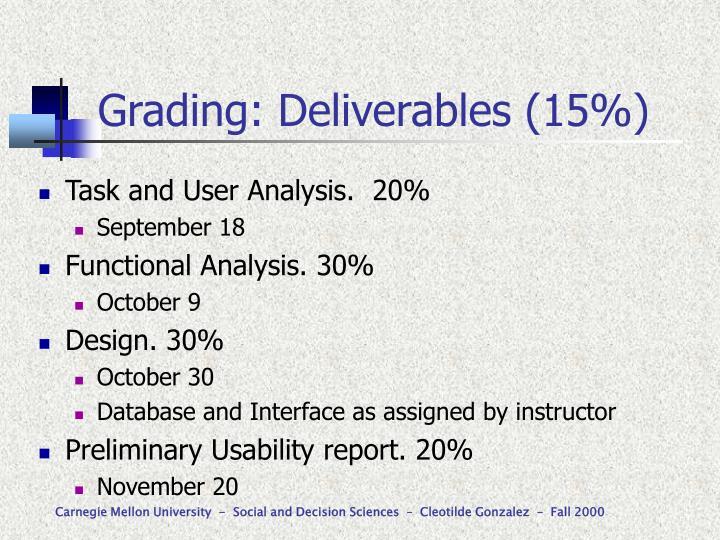 Grading: Deliverables (15%)