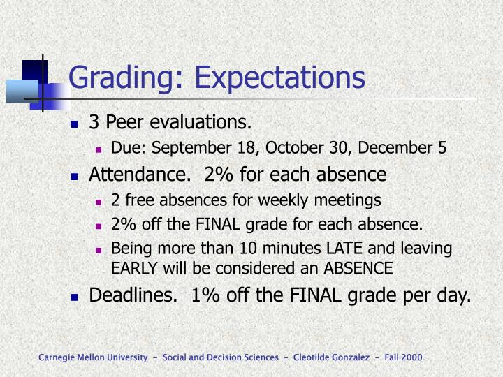 Grading: Expectations