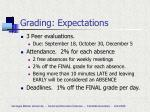 grading expectations