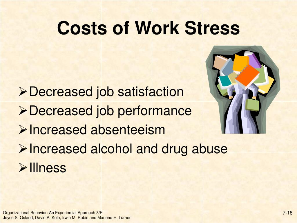 Costs of Work Stress