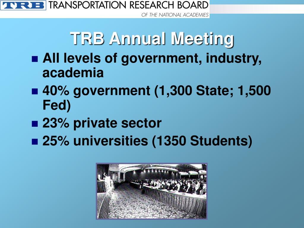 TRB Annual Meeting