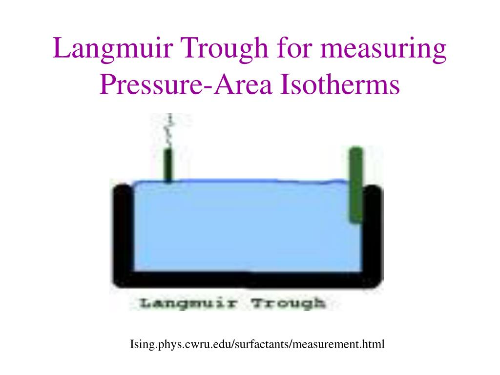 Langmuir Trough for measuring Pressure-Area Isotherms