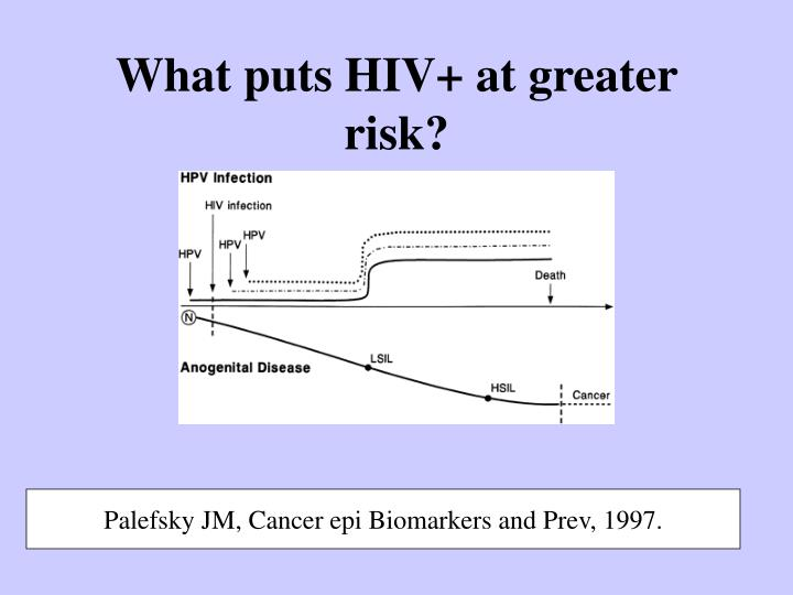 What puts HIV+ at greater risk?