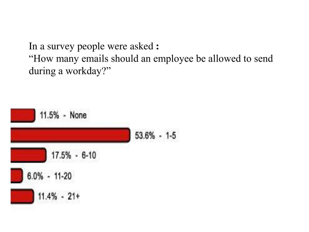 In a survey people were asked