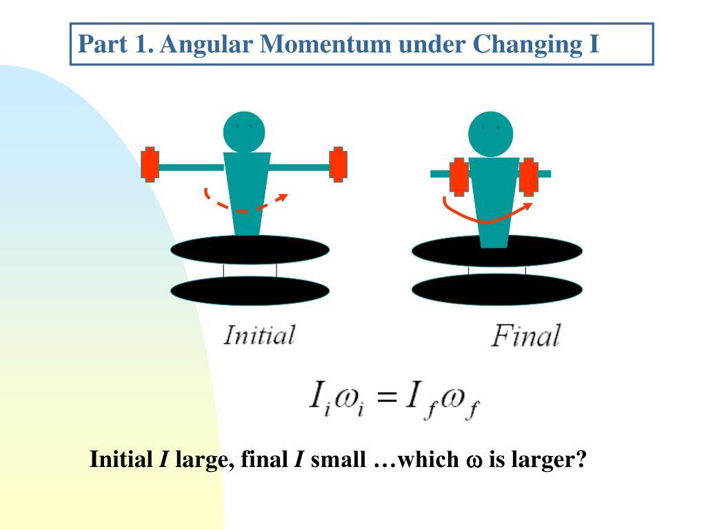 Part 1. Angular Momentum under Changing I