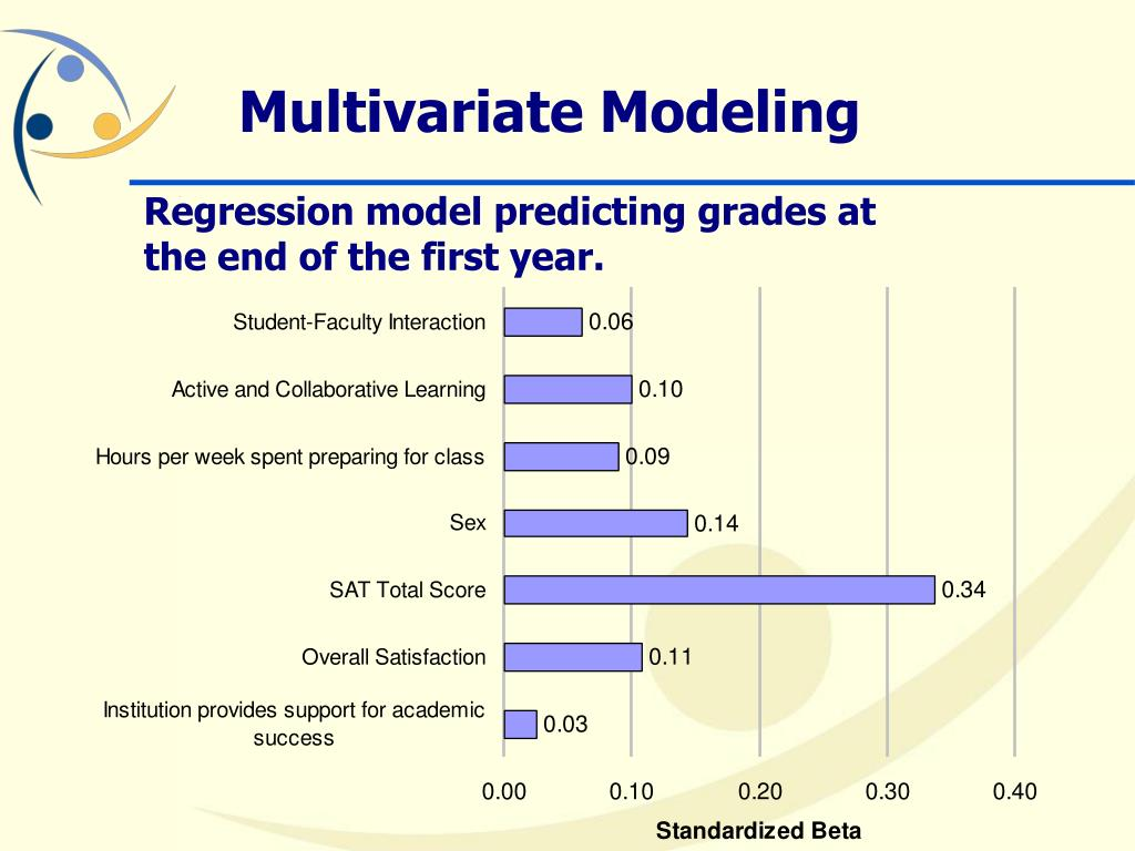 Multivariate Modeling