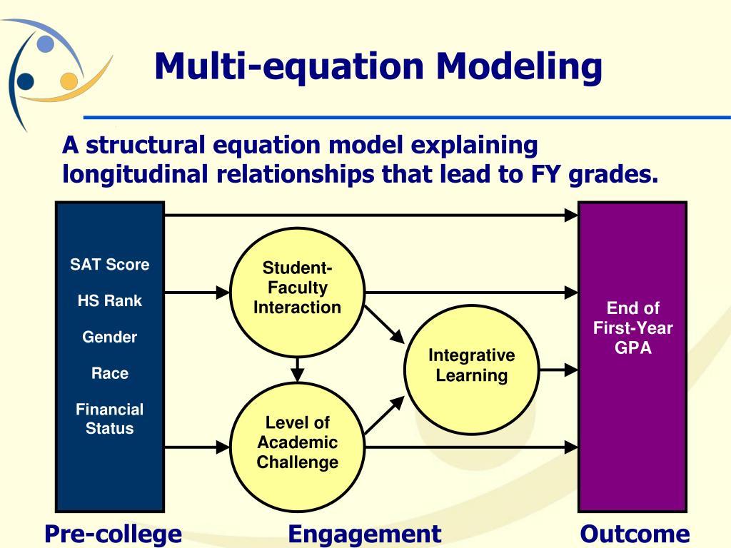 Multi-equation Modeling