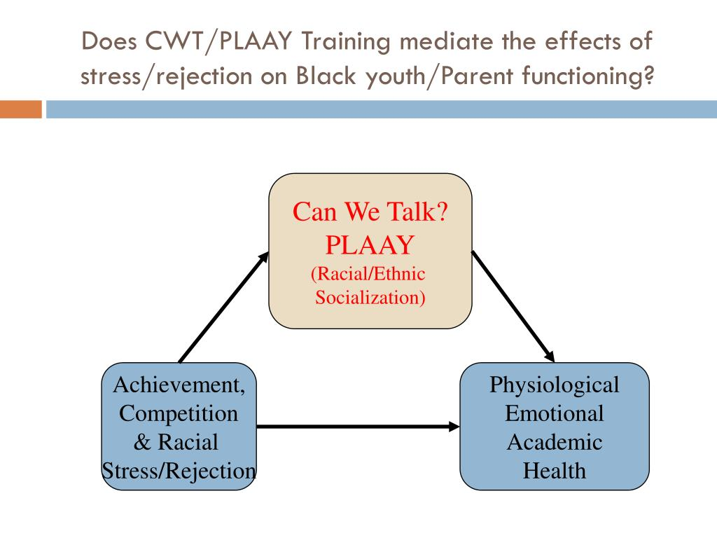Does CWT/PLAAY Training mediate the effects of  stress/rejection on Black youth/Parent functioning?
