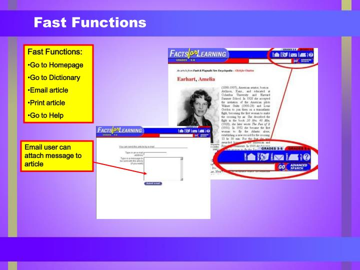 Fast Functions