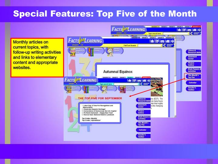 Special Features: Top Five of the Month