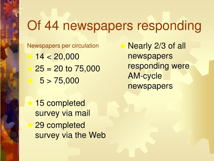 Of 44 newspapers responding