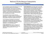 national its architecture subsystems interconnect diagram