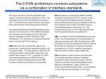 the cvisn architecture connects subsystems via a combination of interface standards