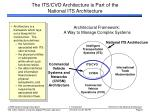 the its cv o architecture is par t of the national its architecture