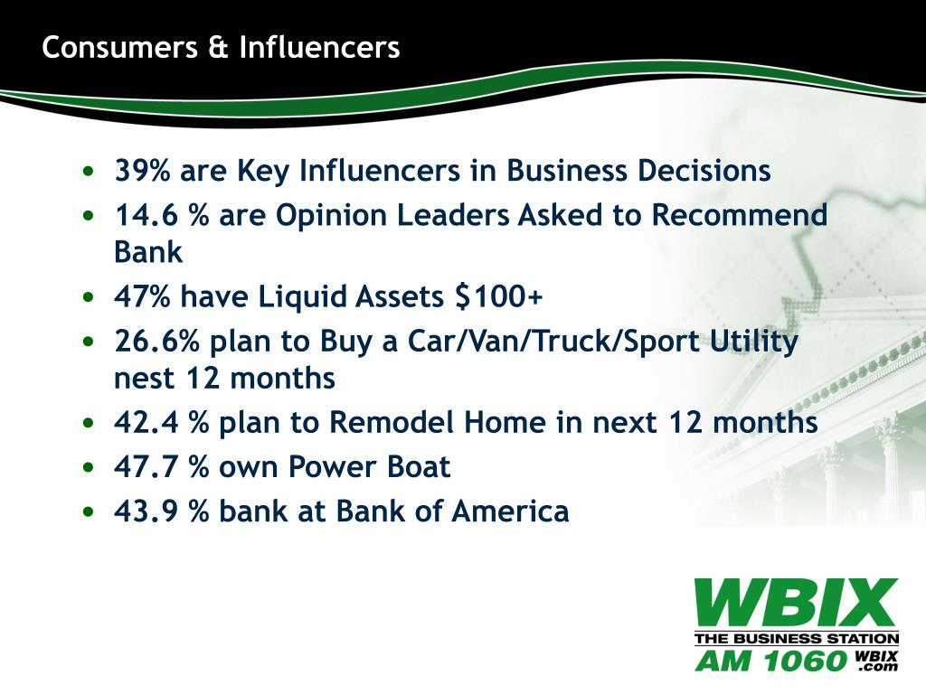 39% are Key Influencers in Business Decisions