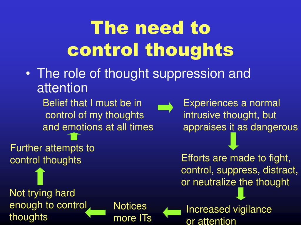 experiences and suppression of intrusive thoughts The role of thought suppression in posttraumatic stress disorder jillian c shipherd, j gayle beck  vivors continue to experience symptoms and dis-tress beyond the first 3 months, leading to a diag-  intrusive thoughts are analogous to rebound effects.