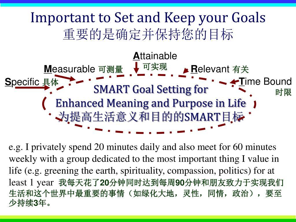 SMART Goal Setting for