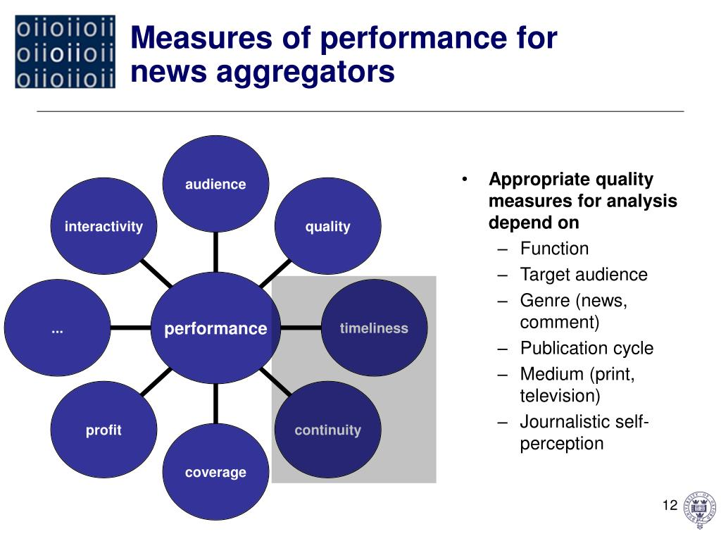 Measures of performance for