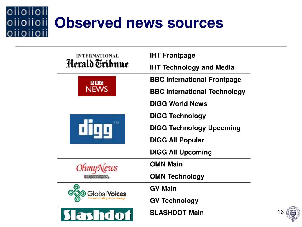 Observed news sources