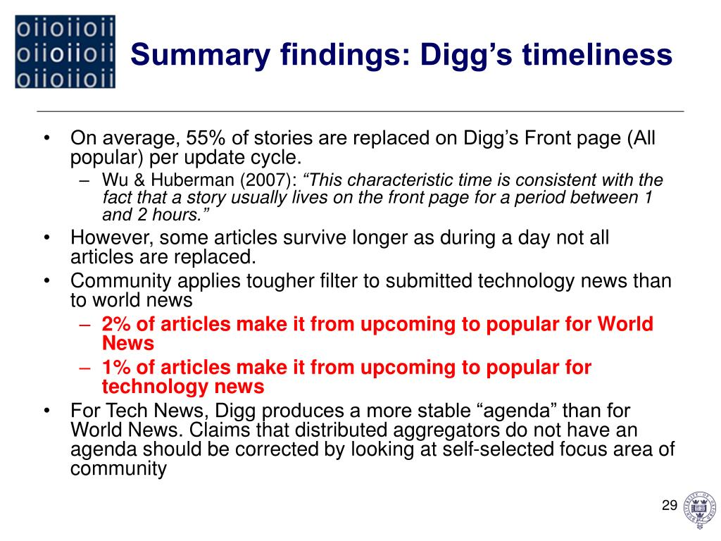 Summary findings: Digg's timeliness
