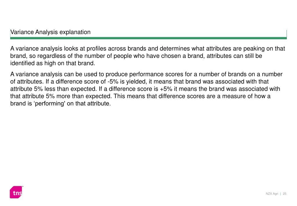 Variance Analysis explanation