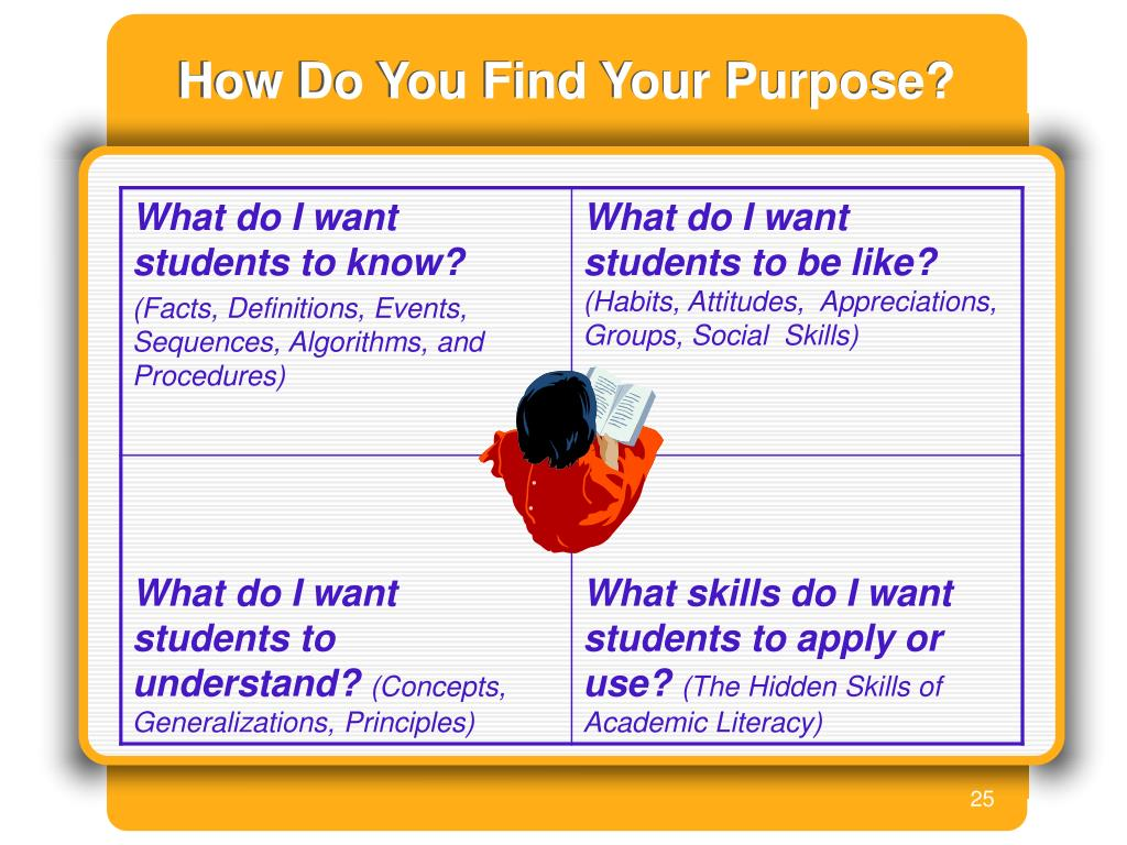 How Do You Find Your Purpose?