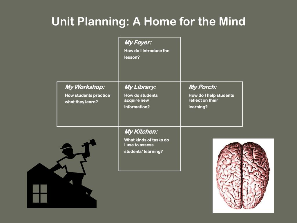 Unit Planning: A Home for the Mind