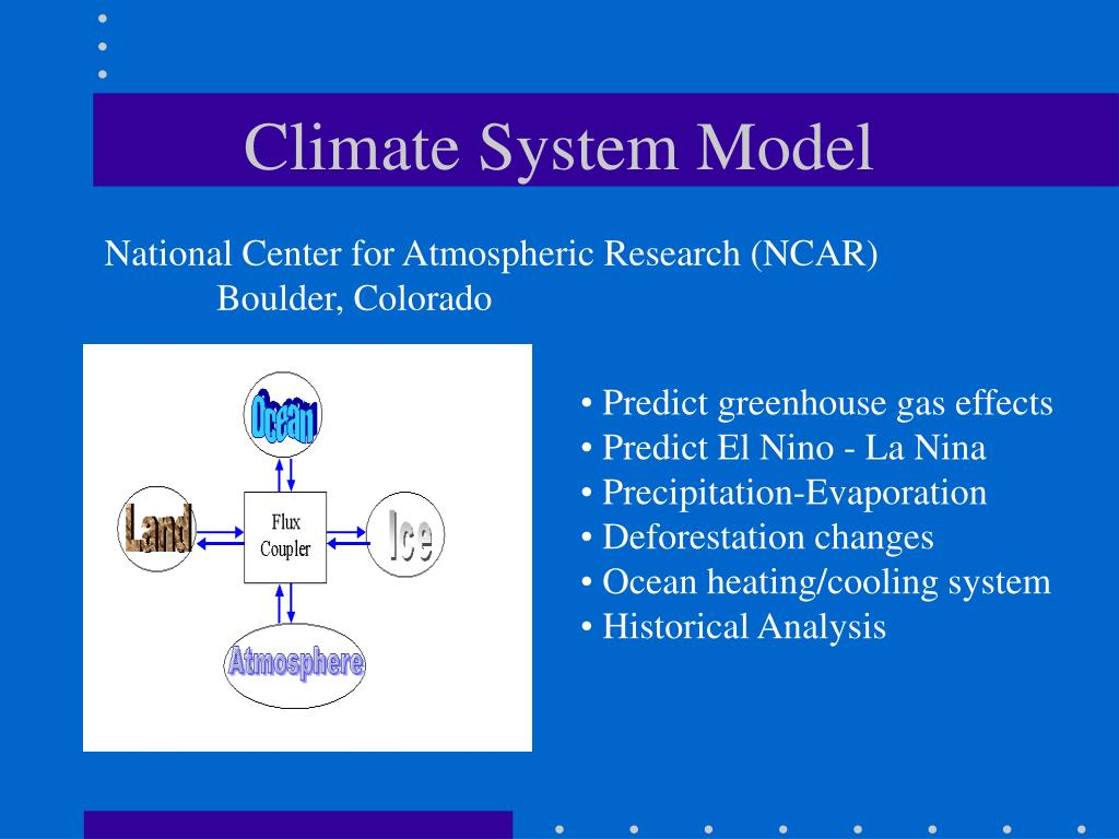 Climate System Model