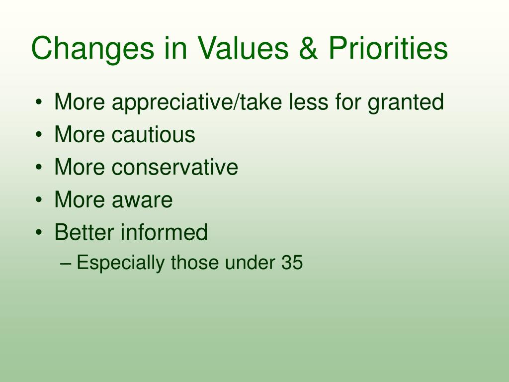 Changes in Values & Priorities