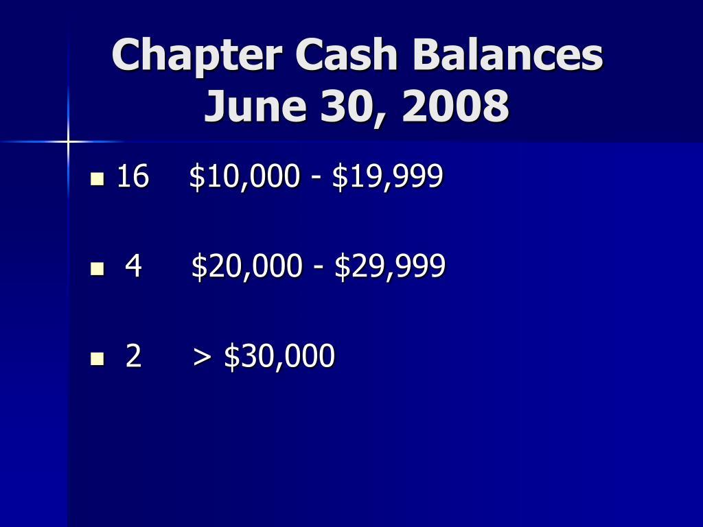 Chapter Cash Balances June 30, 2008