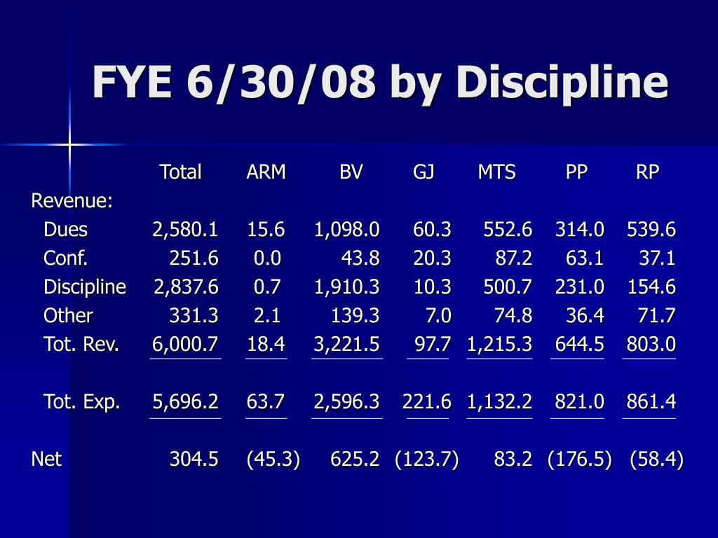 FYE 6/30/08 by Discipline