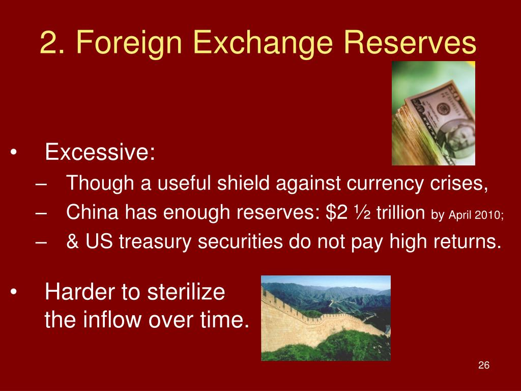 2. Foreign Exchange Reserves