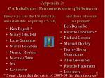 appendix 2 ca imbalances economists were split between