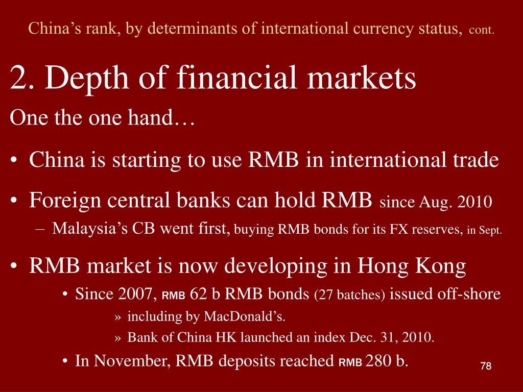 China's rank, by determinants of international currency status,