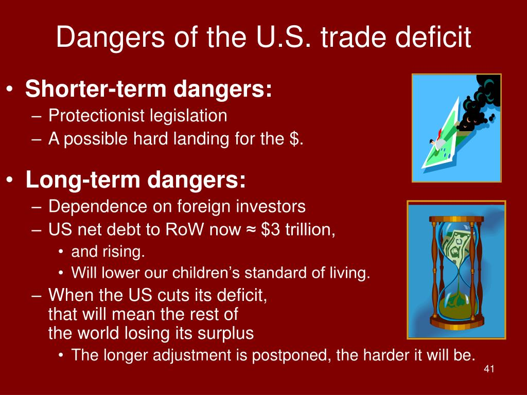 Dangers of the U.S. trade deficit