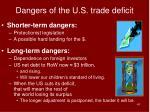 dangers of the u s trade deficit