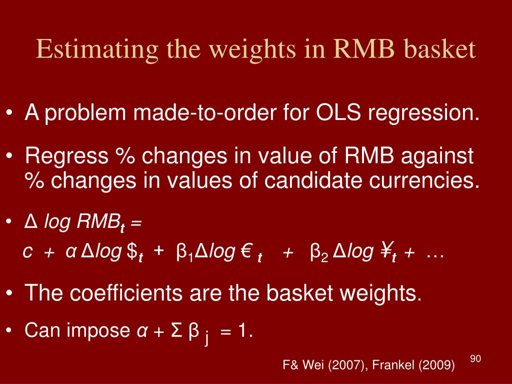 Estimating the weights in RMB basket