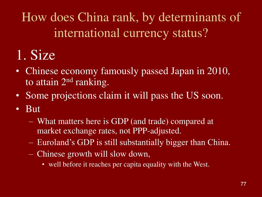 How does China rank, by determinants of international currency status?