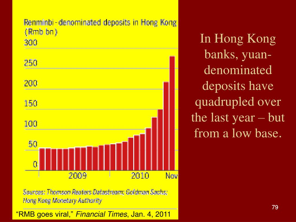 In Hong Kong banks, yuan-denominated deposits have quadrupled over the last year – but from a low base