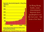 in hong kong banks yuan denominated deposits have quadrupled over the last year but from a low base