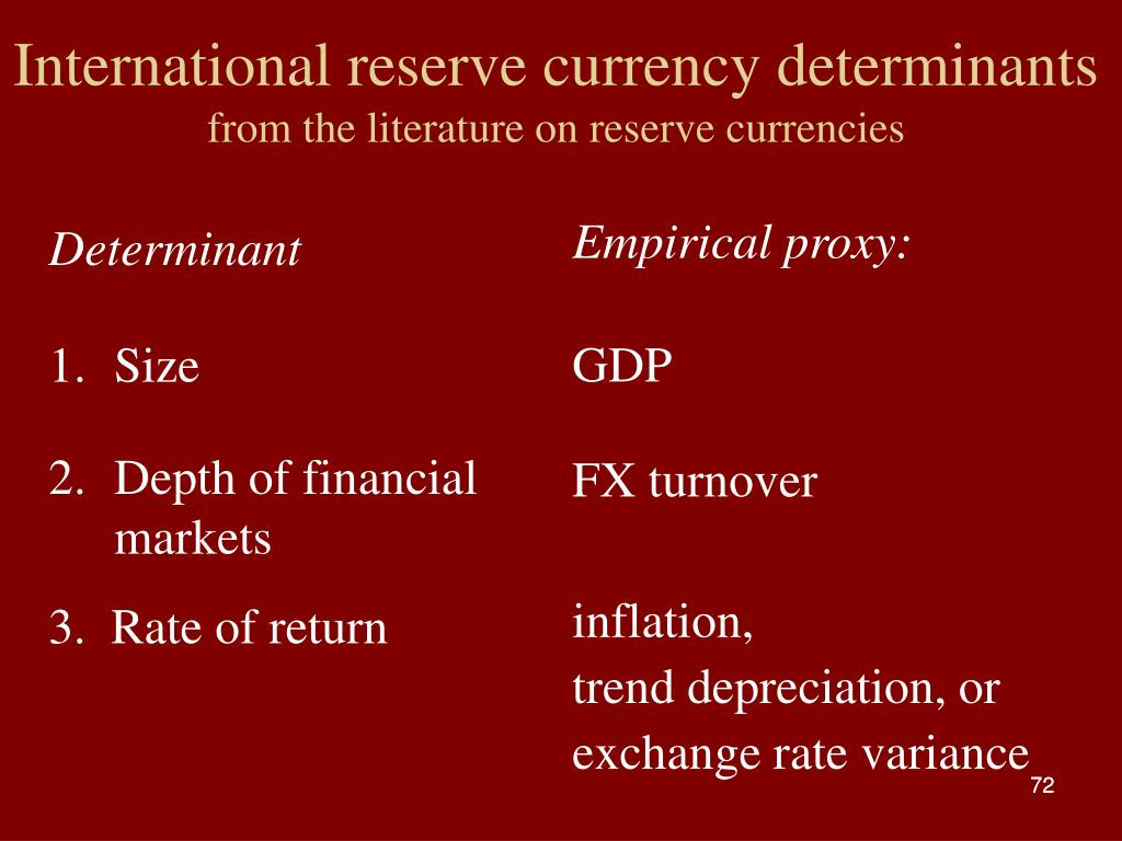 International reserve currency determinants