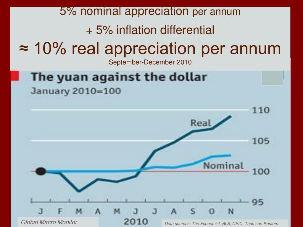 5% nominal appreciation