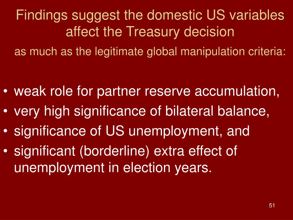 Findings suggest the domestic US variables