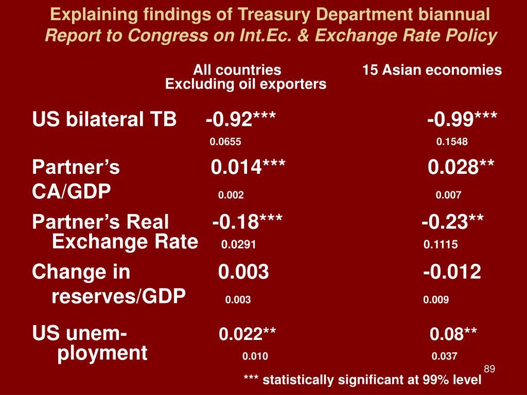 Explaining findings of Treasury Department biannual