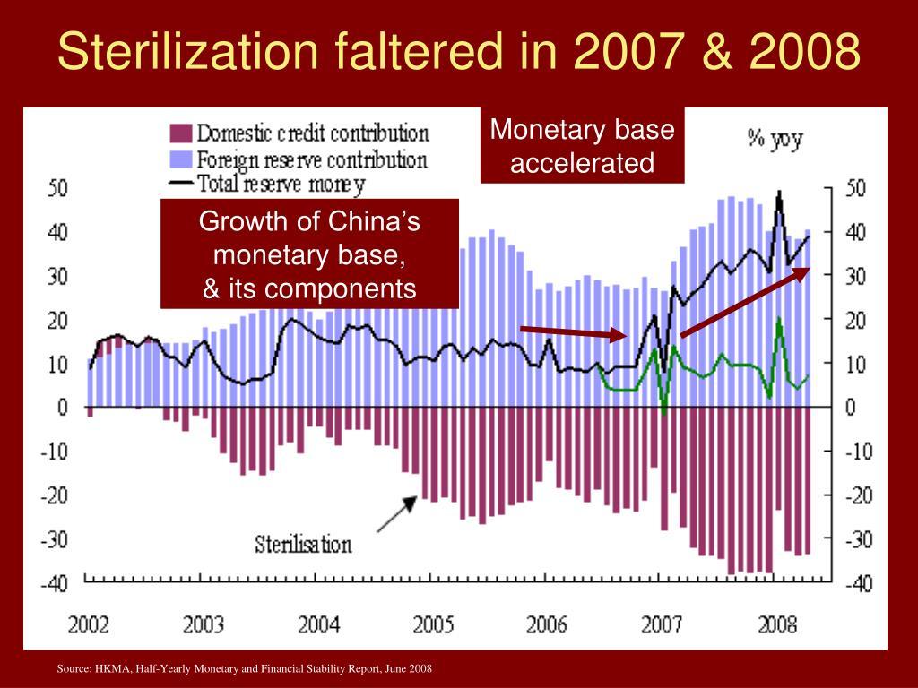 Sterilization faltered in 2007 & 2008