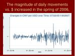the magnitude of daily movements vs increased in the spring of 2006