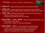 timeline continued china s macroeconomy