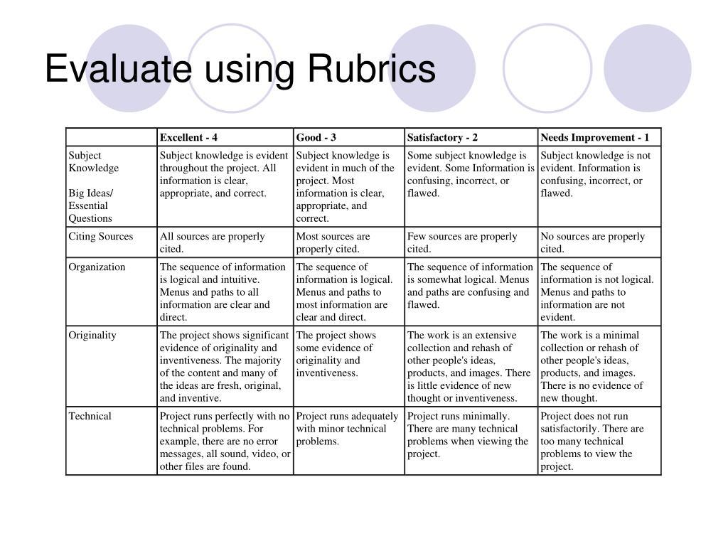 Evaluate using Rubrics